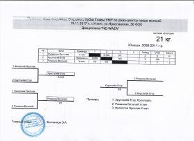 19.11.2017 г. Открытый Кубок Главы УМР по джиу-джитсу. Протоколы хода.